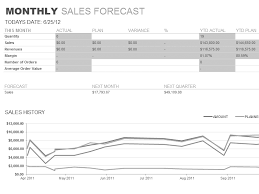 Monthly Sales Report Template Excel How To Monthly Sales Report In Excel Excel