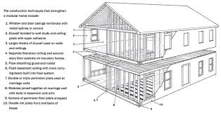 how much to build a modular home why build a modular home quality time cost planning