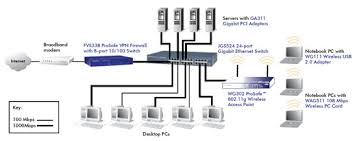 gigabit unmanaged switch series unmanaged switches switches