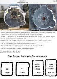 100 97 ranger repair manual best 20 2002 ford ranger ideas