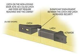 compx timberline double door latch