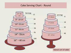 costco wedding cake prices home decorating ideas lalawgroup us