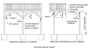17 lateral deck bracing concrete filled steel tubular tied
