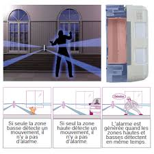 barriere infrarouge exterieur sans fil détecteur de mouvement extérieur pour façade optex
