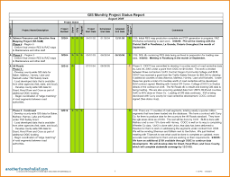 testing weekly status report template template projected profit and loss template software testing