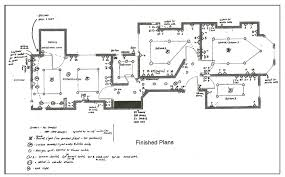 domestic electrical rewiring two bedroom flat rewiring at