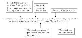 apa reference page apa format