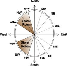 vastu for store room store room vastu vastu advice for store room