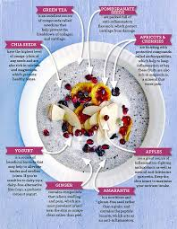 what to eat for healthy joints bbc good food