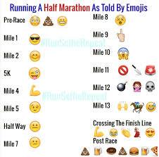Running Marathon Meme - running a half marathon as told by emojis