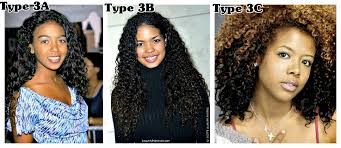 Hair Types by Scary Obsessions Understanding Hair Types
