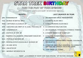 Star Trek Birthday Meme - star trek birthday birthday scenario game know your meme