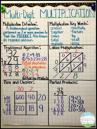 multiplication mastery madness multiplication madness and math