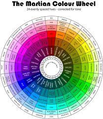 opposite color of pink the 25 best color wheel art ideas on pinterest colour wheel
