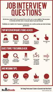 best 25 sales interview questions ideas on pinterest hunt sales