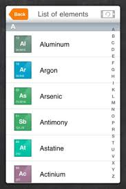 Periodic Table Abbreviations Elements Periodic Table Element Quiz On The App Store