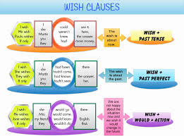 using prepositions worksheets u2013 free apps and shareware