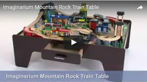 mountain rock train table 11112 678x381 png