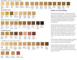 22 fabulous hair color chart skin tone u2013 ptcome com