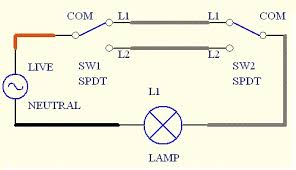2 switches one light wiring diagram wiring diagram and schematic