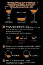 226 best whiskey bourbon scotch images on pinterest whiskey