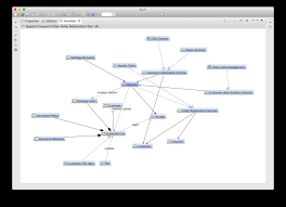 archi free archimate modelling tool