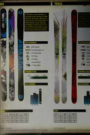Art Et Decoration Abonnement Nouveautés Skis Armada 2013