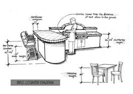 typical kitchen island dimensions standard dimensions for building concrete countertops