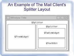 qsplitter layout c gui programming with qt4 chap6