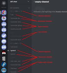 Discord Meme - discord guide server setup and permissions