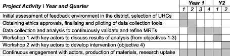 protocol for a mixed methods realist evaluation of a health