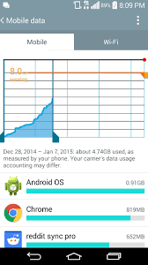 android os using data why is android os using so much of my data lgg3