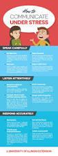 top 25 best communication skills ideas on pinterest