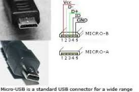 micro usb data cable wiring diagram 4k wallpapers