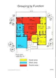 floor plans pptx on emaze
