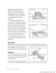 nissan versa engine mount nissan versa hatchback 2012 1 g towing guide