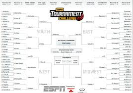 Meaningful Memes Stick Figure Madness - march madness bracket predictions for 2012 ncaa tournament