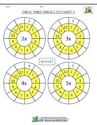Table Of 4 by Wonderful Maths Practical Pages Multiplication Wheels Worksheets