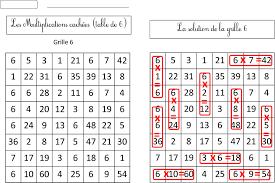 mathématiques ce2 blog de monsieur mathieu gs cp ce1 ce2 cm1