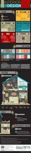 10 Home Design Trends To Ditch In 2015 173 Best Trends Images On Pinterest Design Trends Color Trends