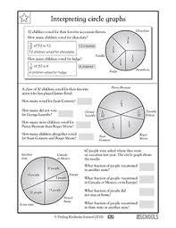 5th grade math worksheets interpreting circle graphs greatschools