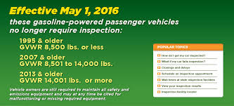 Brake And Light Inspection Price New Jersey Motor Vehicle Inspection