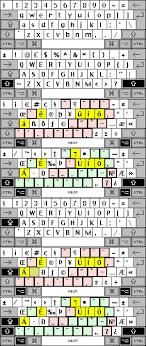 us international keyboard layout pound sign evertype irish keyboard layouts for mac os x