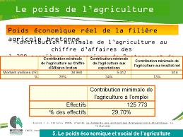 chambre agriculture 34 l agriculture et agroalimentaire de l ille et vilaine ppt