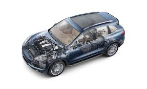 Porsche Cayenne Specs - ford inside news community view single post detroit 2015