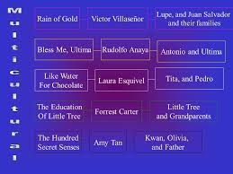 themes in the education of little tree rain of gold bless me ultima like water for chocolate the education