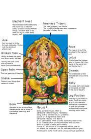 Ganpati Invitation Card In Marathi Ganesha Everything You Need To Know