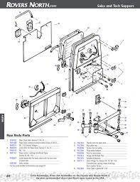 diagrams land rover 110 wiring diagrams u2013 1995 defender 90 coil