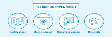 How To Calculate The Needed How To Calculate The Return On Investment Of A Design Education