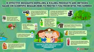plants that keep mosquitoes away how to keep mosquitoes away from your house u0026 yard best ways